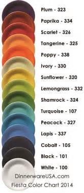 fiestaware color chart fiestaware color chart images