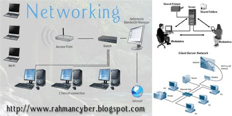 cara membuat jaringan lan untuk game cara membuat 1 modem untuk 2 komputer maupun laptop
