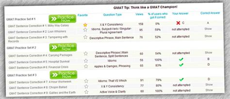 Gmat Diagnostic Test Mba by Practice Pill Platform The Gmat Pill Study Method