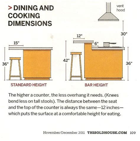 kitchen island height standard counter and bar height dimensions decoration