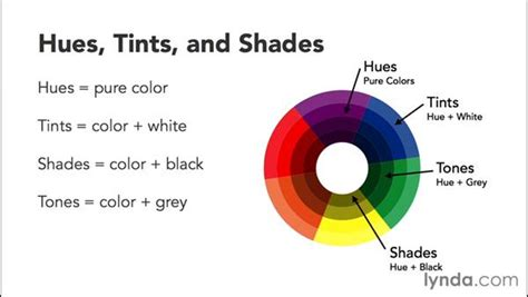 design elements color design elements color