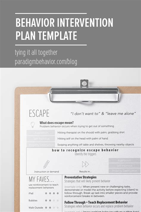 Behavior Intervention Plans Tying It All Together Paradigm Behavior Behavior Plan Template