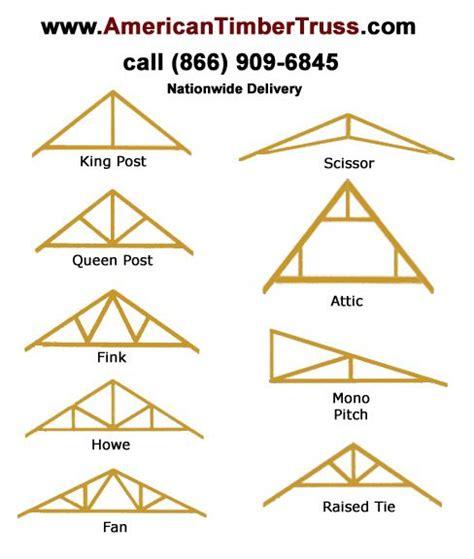 wood roof pattern timber truss designs timber pinterest design