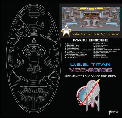 Designer Fans u s s titan bridge schematics by stourangeau on deviantart