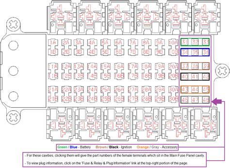 western fuse box diagram 29 wiring diagram images