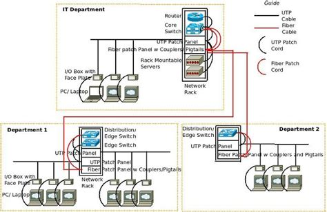 network basics excitingip net