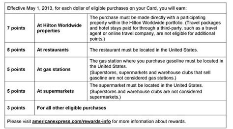 Do Gas Stations Accept American Express Gift Cards - american express hilton category change million mile secrets