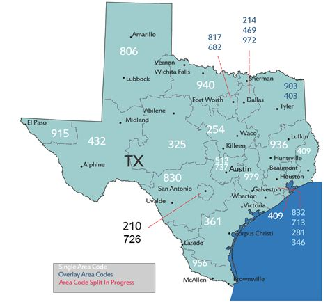 area codes texas area code information phone customer service and