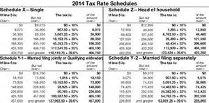 Federal Income Tax Table 2014 by Tax Rates J A Garrison Co Cpa S