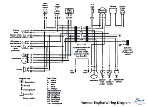 boat car wiring boat gauge wiring diagram for tachometer fuse box and