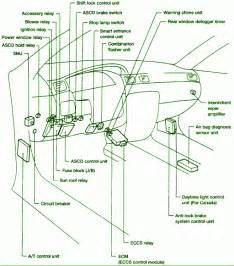 1997 nissan sentra fuse box diagram circuit wiring diagrams