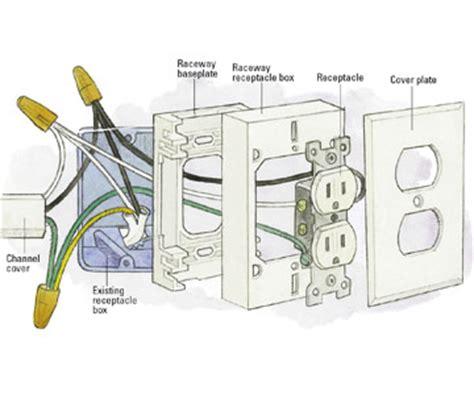 3 wire gfci circuit diagram gfci open elsavadorla