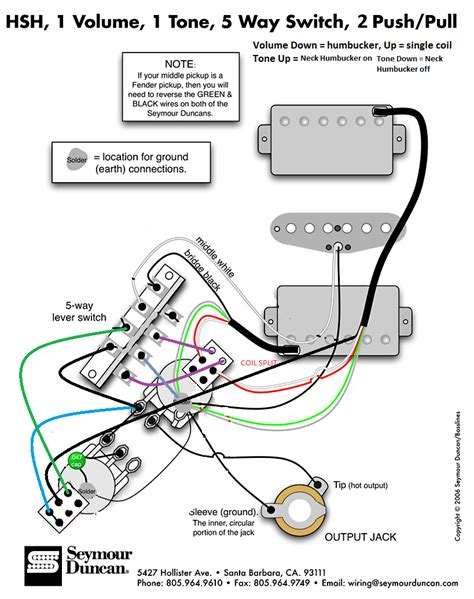 Seymour Duncan Sh1n Wiring Diagram | Webnotex.com
