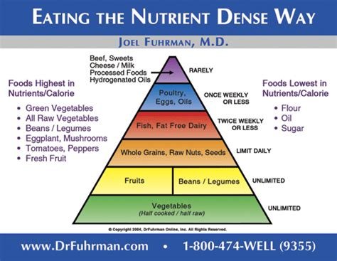High Nuturient Dense Foods For Detox dr fuhrman s nutritarian pyramid kennybeal
