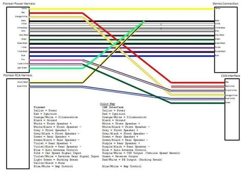 stereo wire harness colors 26 wiring diagram images