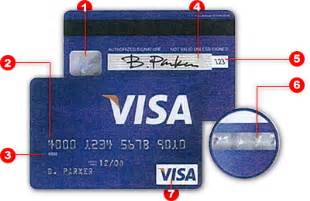 Credit Card Number Format Visa Cc Secure