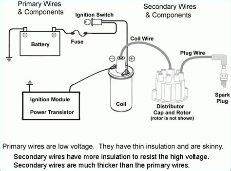 ignition coil wiring diagram wiring ignition coil diagram bestharleylinks info