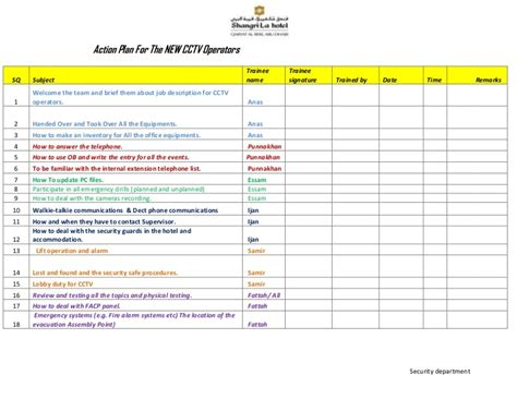Cctv Checklist Template by Daily Checklist For Truck Drivers