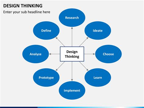 design thinking presentation design thinking powerpoint template sketchbubble