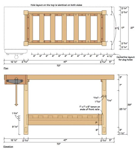 woodworking plans uk pdf wood workbench plans uk plans free