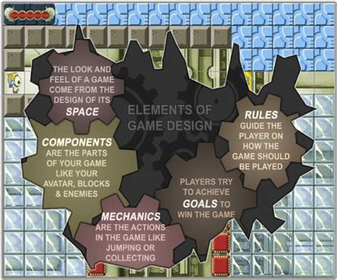 game design terms mrwalters core game design elements