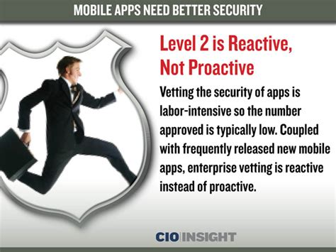the spirited human proactive tools for a reactive world books mobile apps need better security