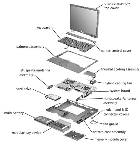 dell laptop parts diagram removing and replacing parts dell latitude c600 c500