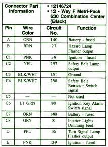 1997 chevy blazer s10 fuse box diagram circuit wiring diagrams