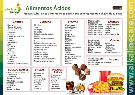 alimentos alcalinos tabla la dieta del ph alcalino