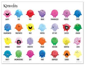 color feelings chart how do you feel vanessa s blog