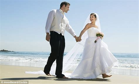 Weddingku Honeymoon Review by Top 10 Honeymoon Destinations And Weddings Revealed
