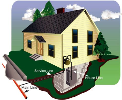 orefice plumbing heating air conditioning co in