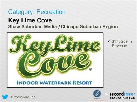 Key Lime Cove Gift Cards - borrell s crystal ball promotions are the future