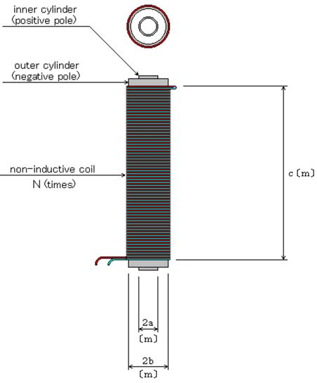 inductor negative power negative inductor power electronic systems applications and resources on electrical and