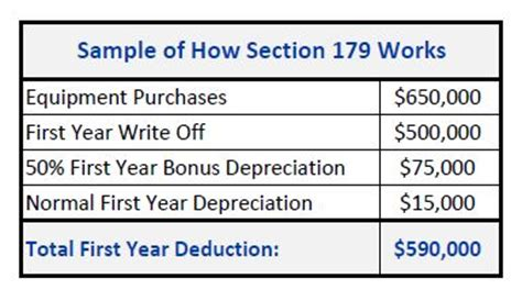 bonus depreciation and section 179 rig source news up to date equipment information rig