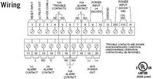 typical duct smoke detector wiring diagram typical get free image about wiring diagram