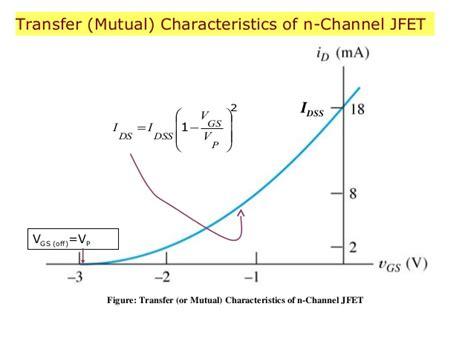 vp transistor fet fet basics 1
