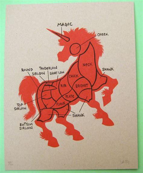 unicorn diagram magic unicorn butcher diagram limited edition