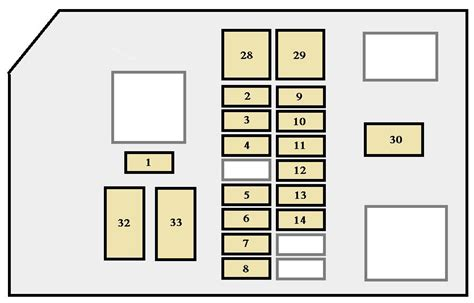 1998 toyota 4runner fuse box wiring diagram with description
