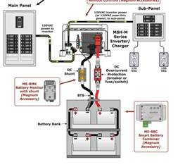 rv breaker box wiring diagram wiring diagram