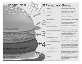 Five Paragraph Essay by Walder Education Pavilion Of Torah Umesorah June 2013