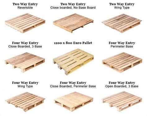 Pallet Size & Dimensions   Pallets Designs