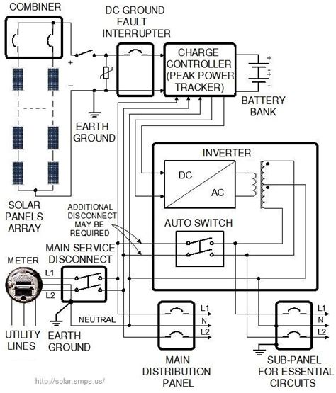 solar panel circuit diagram schematic wiring diagram and