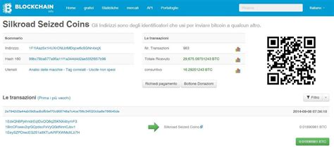 Faucet List Bitcoins Move From The Seized Silkroad Wallet To The
