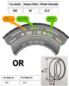 Truck Tire Size Nomenclature Calculator Ride On