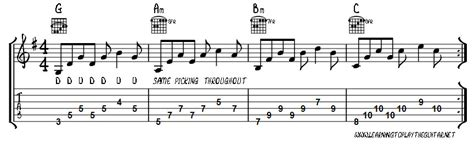 how to get better at bar chords awesome arpeggios so much better than just strumming