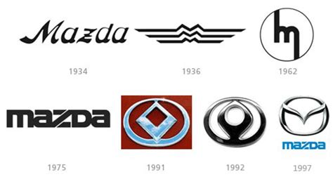 Mazda Logo History Logo Brands For Free Hd 3d