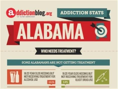 Prescription Detox Alabama by Addiction Quot A Quot Is For Addiction Part 3