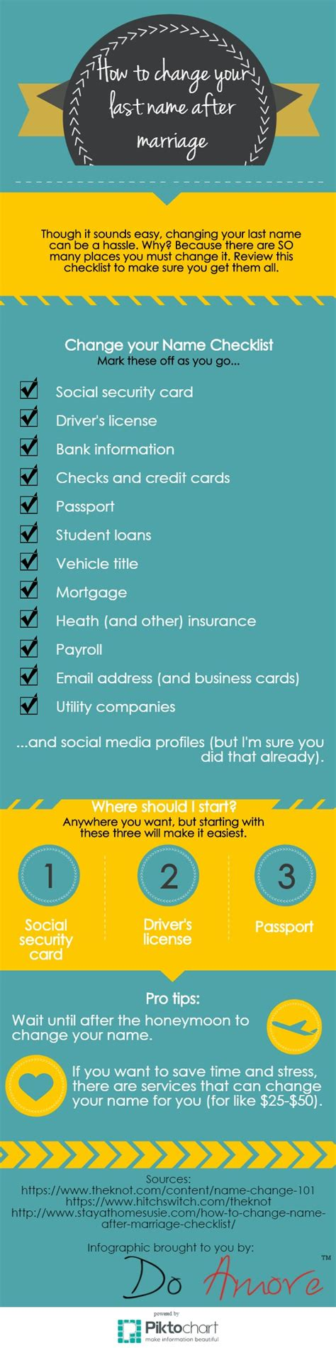 men changing their last names a practical wedding blog how to change your last name after marriage infographic
