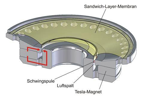 tesla technologies casque beyerdynamic t5p tesla technology et tesla l 224